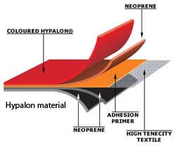 Hypalon Tube material